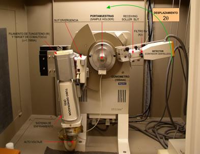 Laboratorio A2 Difraccion De Rayos X